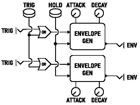 Envelopes Diagram
