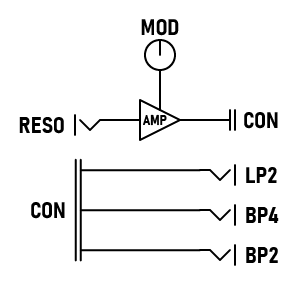 Filter+ Diagram