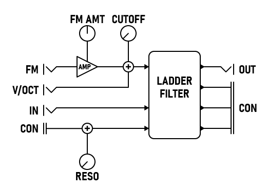 LP4 Filter Diagram