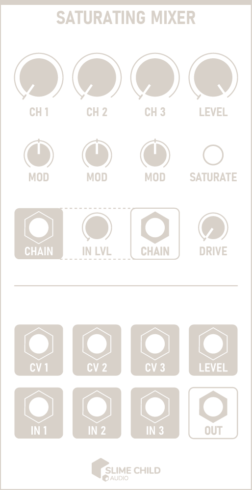 Saturating Mixer Outline