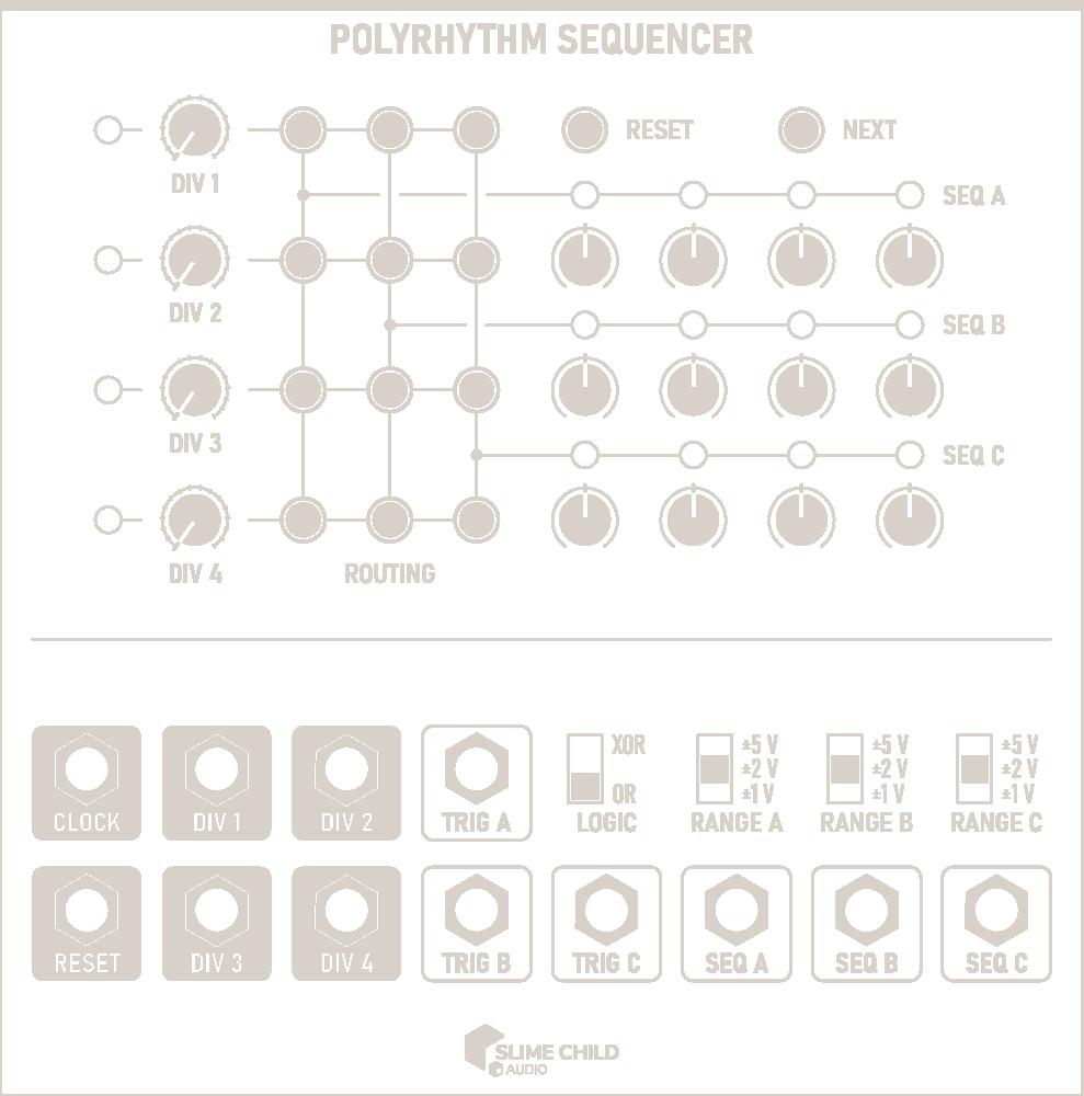 PolyRhythm Sequencer Outline