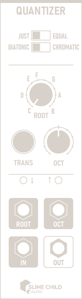 Quantizer Outline
