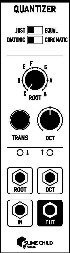 Quantizer Outline Outline